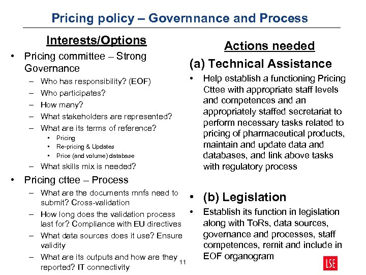 Pricing policy – Governnance and Process Interests/Options • Pricing committee – Strong Governance –