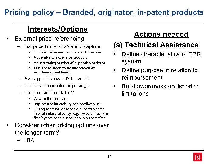 Pricing policy – Branded, originator, in-patent products Interests/Options Actions needed (a) Technical Assistance •