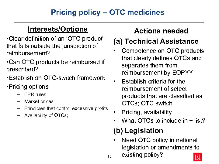 Pricing policy – OTC medicines Interests/Options Actions needed (a) Technical Assistance • Clear definition