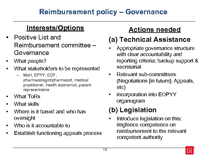 Reimbursement policy – Governance Interests/Options Actions needed (a) Technical Assistance • Positive List and
