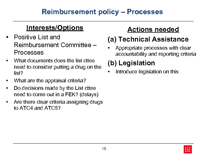 Reimbursement policy – Processes Interests/Options Actions needed (a) Technical Assistance • Positive List and