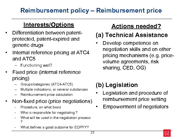Reimbursement policy – Reimbursement price Interests/Options Actions needed? (a) Technical Assistance • Differentiation between