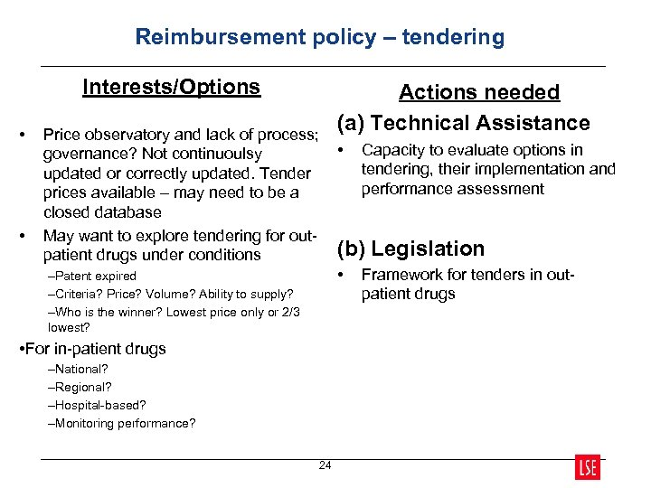 Reimbursement policy – tendering Interests/Options • • Actions needed (a) Technical Assistance Price observatory