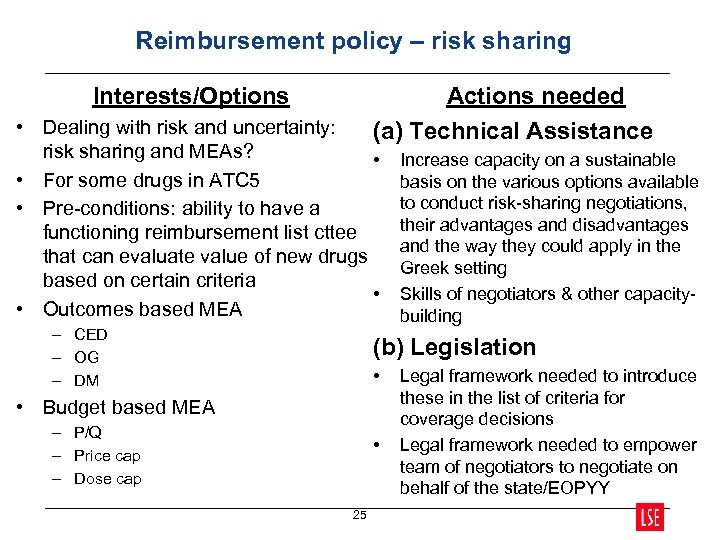 Reimbursement policy – risk sharing Interests/Options Actions needed (a) Technical Assistance • Dealing with