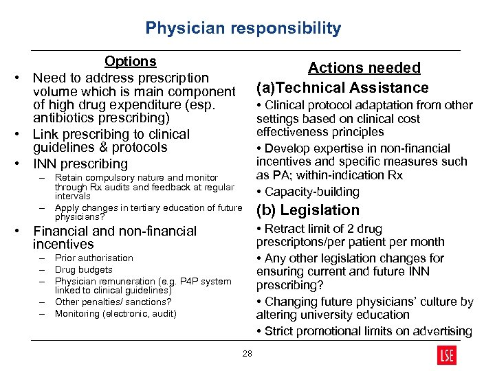 Physician responsibility Options • Need to address prescription volume which is main component of