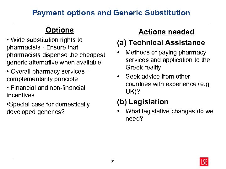 Payment options and Generic Substitution Options Actions needed (a) Technical Assistance • Wide substitution