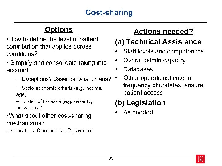 Cost-sharing Options • How to define the level of patient contribution that applies across