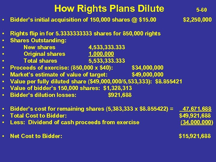 How Rights Plans Dilute 5 -60 • Bidder's initial acquisition of 150, 000 shares