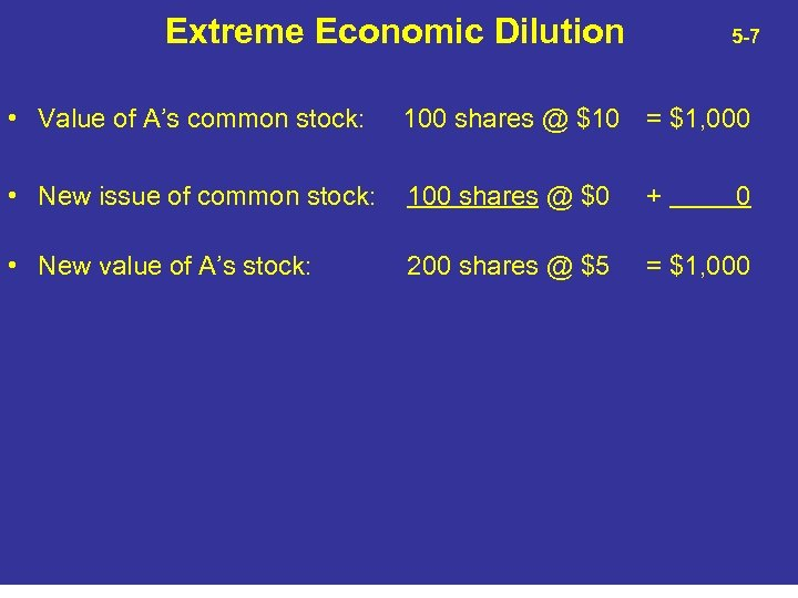 Extreme Economic Dilution 5 -7 • Value of A's common stock: 100 shares @