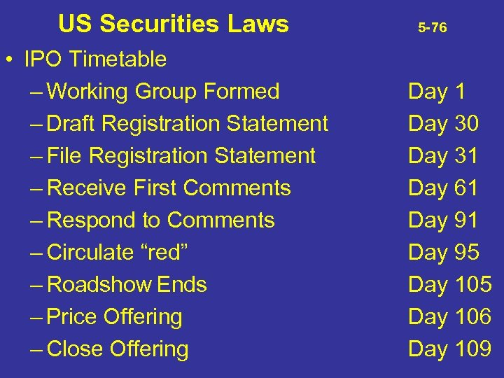 US Securities Laws • IPO Timetable – Working Group Formed – Draft Registration Statement