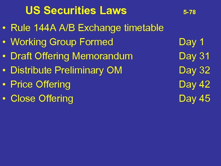 US Securities Laws • • • Rule 144 A A/B Exchange timetable Working Group