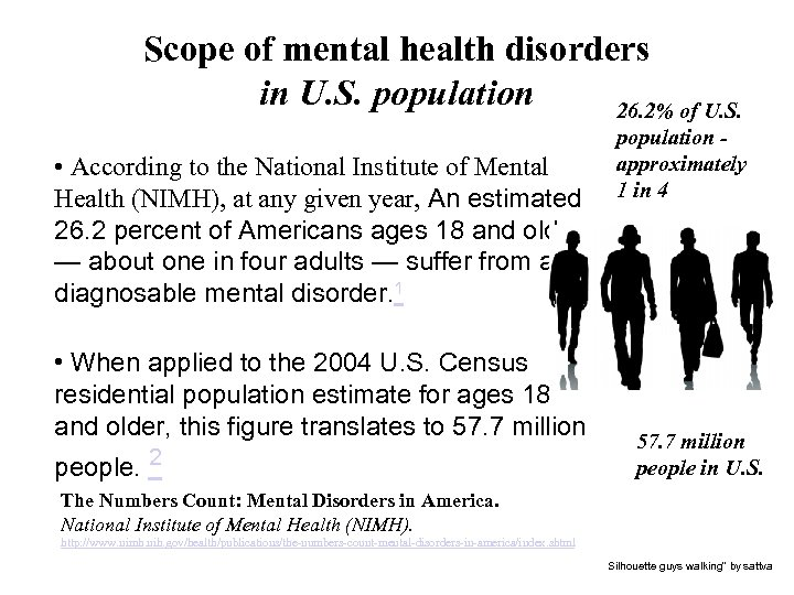 Scope of mental health disorders in U. S. population 26. 2% of U. S.