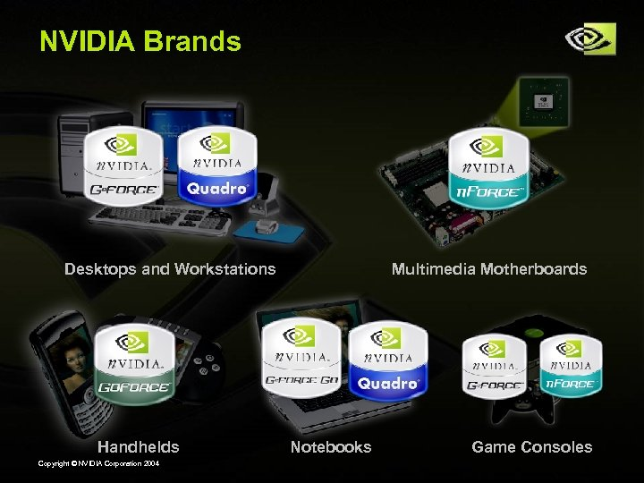 NVIDIA Brands Desktops and Workstations Handhelds Copyright © NVIDIA Corporation 2004 Multimedia Motherboards Notebooks