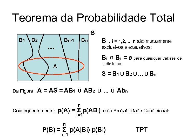 Teorema da Probabilidade Total S B 2 . . . Bn-1 Bn Bi ,
