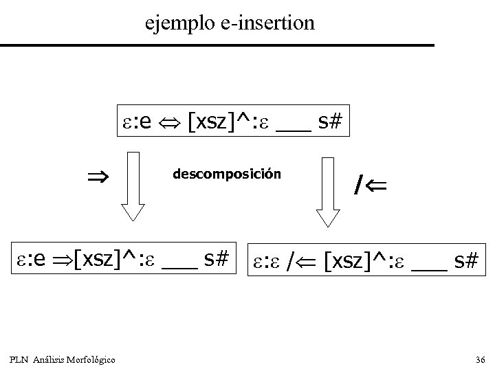 ejemplo e-insertion : e [xsz]^: ___ s# descomposición : e [xsz]^: ___ s# PLN
