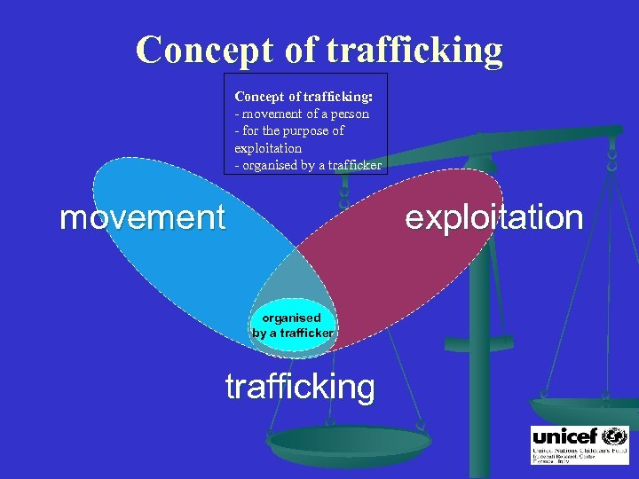 Concept of trafficking: - movement of a person - for the purpose of exploitation