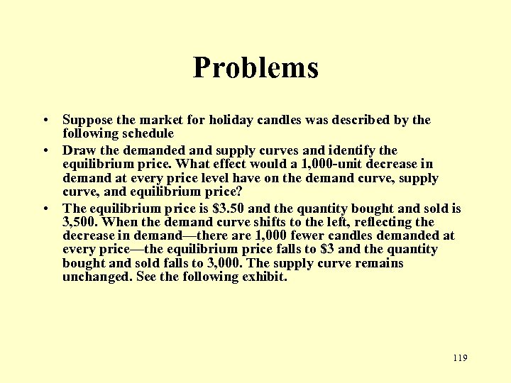 Problems • Suppose the market for holiday candles was described by the following schedule