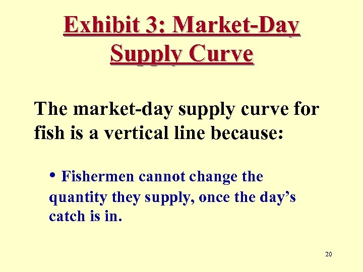 Exhibit 3: Market-Day Supply Curve The market-day supply curve for fish is a vertical