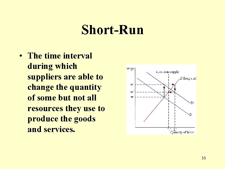 Short-Run • The time interval during which suppliers are able to change the quantity
