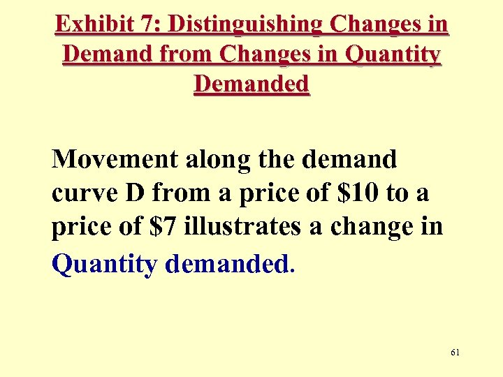 Exhibit 7: Distinguishing Changes in Demand from Changes in Quantity Demanded Movement along the