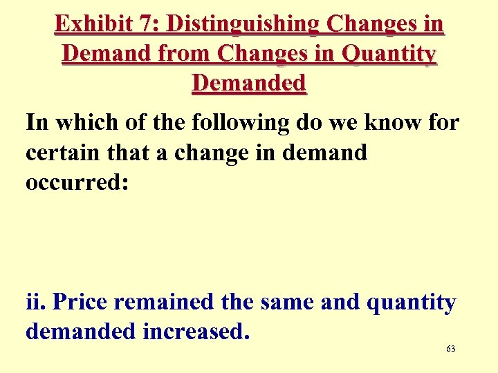 Exhibit 7: Distinguishing Changes in Demand from Changes in Quantity Demanded In which of