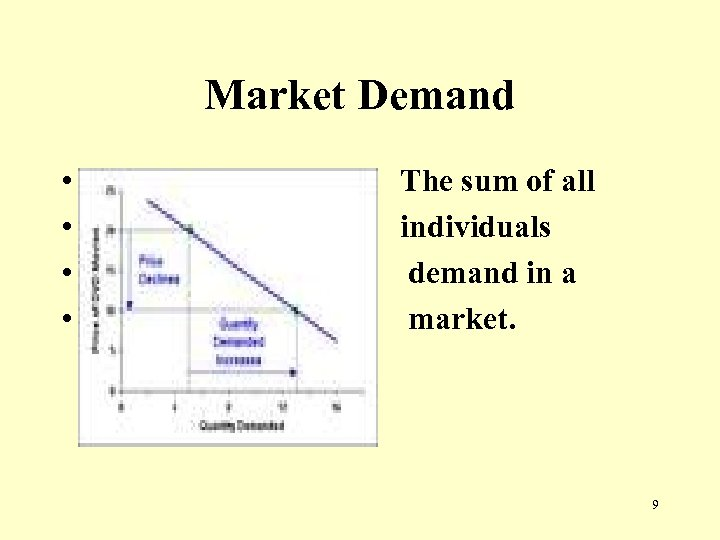 Market Demand • • The sum of all individuals demand in a market. 9