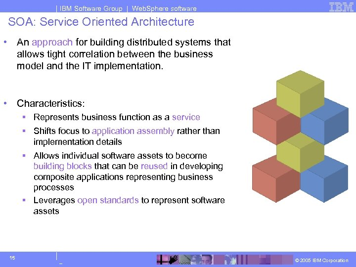 IBM Software Group | Web. Sphere software SOA: Service Oriented Architecture • An approach