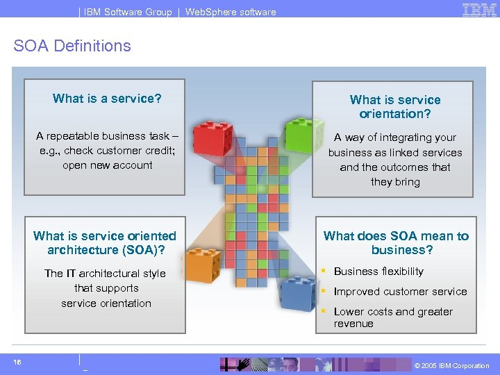 IBM Software Group | Web. Sphere software SOA Definitions What is a service? What
