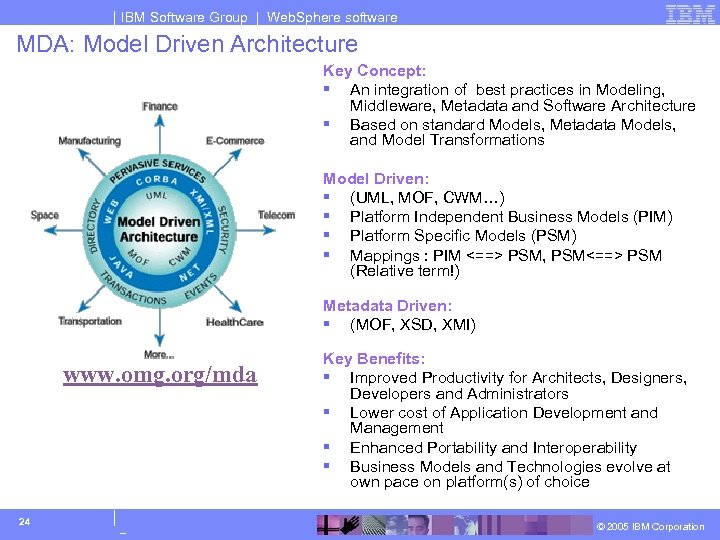 IBM Software Group | Web. Sphere software MDA: Model Driven Architecture Key Concept: §