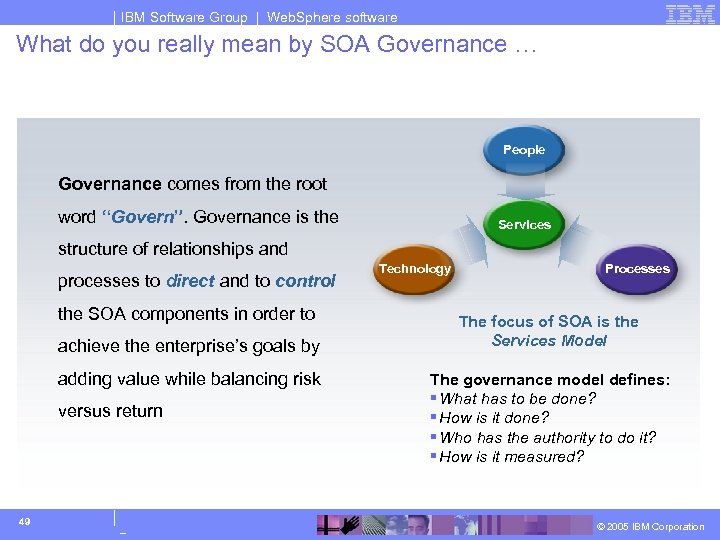 IBM Software Group | Web. Sphere software What do you really mean by SOA