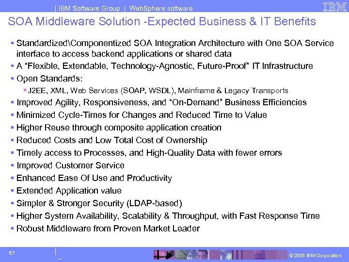 IBM Software Group | Web. Sphere software SOA Middleware Solution -Expected Business & IT
