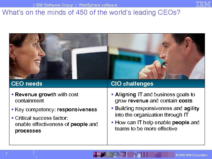 IBM Software Group | Web. Sphere software What's on the minds of 450 of