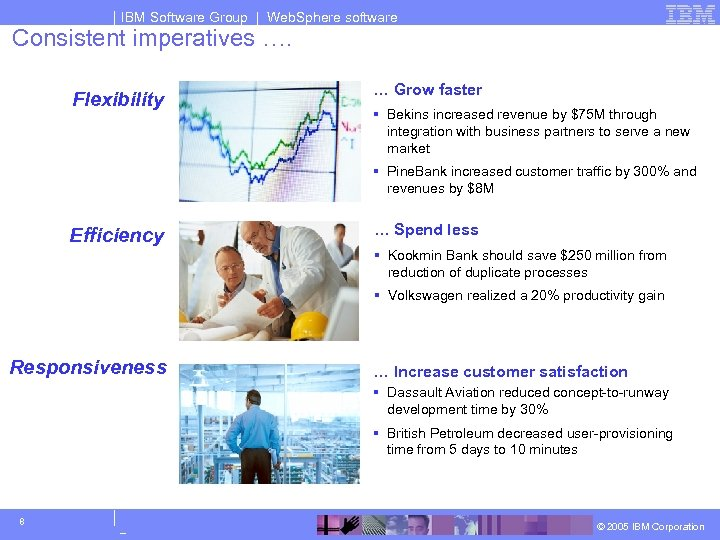 IBM Software Group | Web. Sphere software Consistent imperatives …. Flexibility … Grow faster