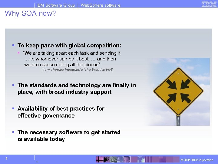 IBM Software Group | Web. Sphere software Why SOA now? § To keep pace