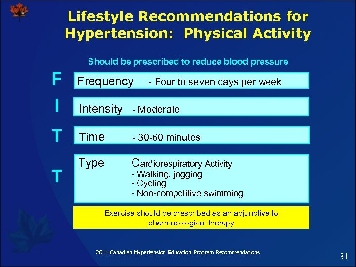 Lifestyle Recommendations for Hypertension: Physical Activity Should be prescribed to reduce blood pressure F