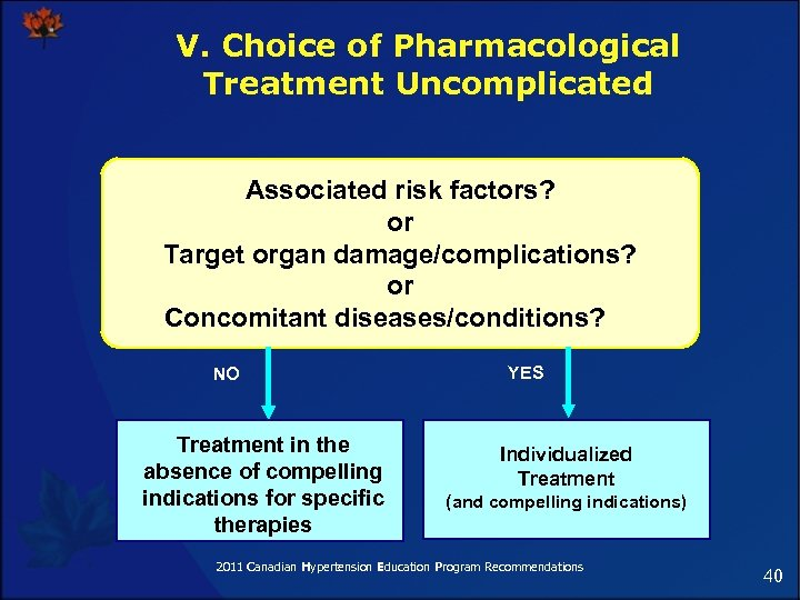 V. Choice of Pharmacological Treatment Uncomplicated Associated risk factors? or Target organ damage/complications? or