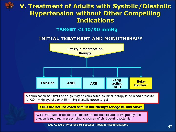 V. Treatment of Adults with Systolic/Diastolic Hypertension without Other Compelling Indications TARGET <140/90 mm.