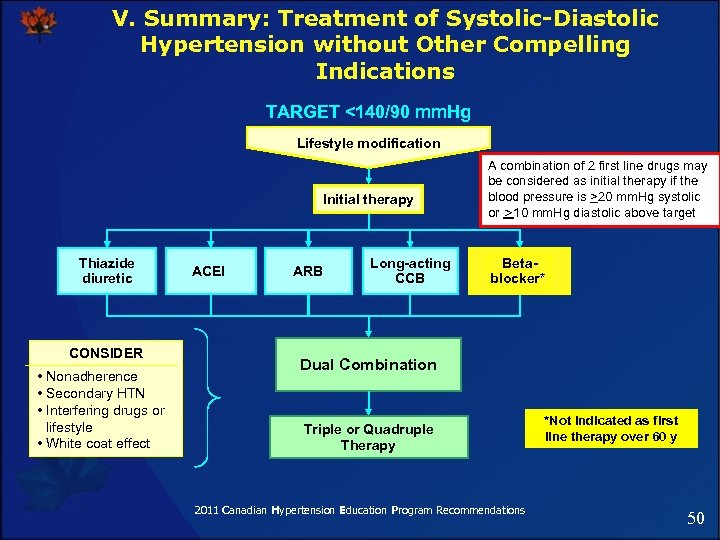 V. Summary: Treatment of Systolic-Diastolic Hypertension without Other Compelling Indications TARGET <140/90 mm. Hg