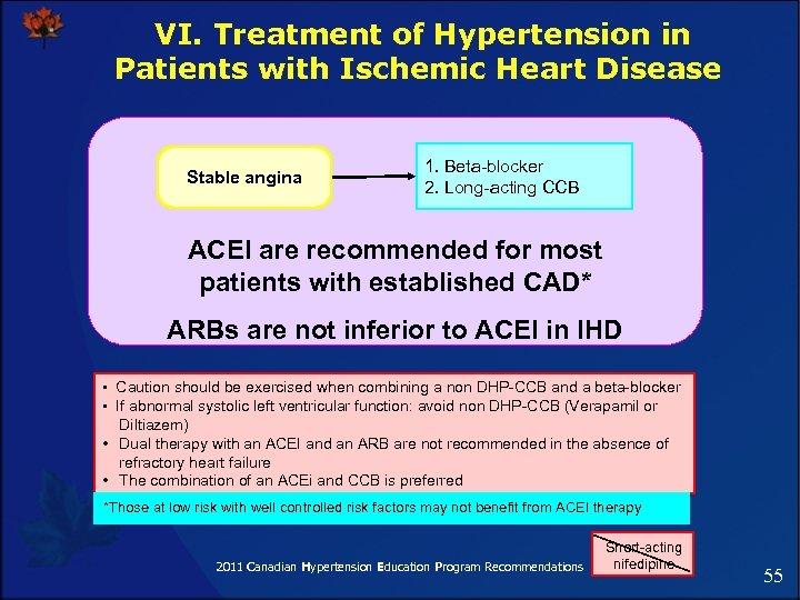 VI. Treatment of Hypertension in Patients with Ischemic Heart Disease Stable angina 1. Beta-blocker