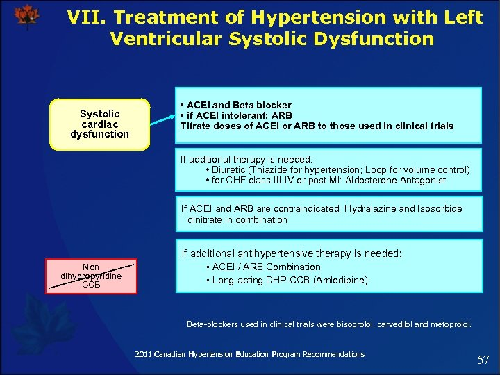 VII. Treatment of Hypertension with Left Ventricular Systolic Dysfunction Systolic cardiac dysfunction • ACEI