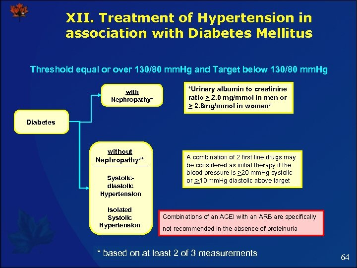 XII. Treatment of Hypertension in association with Diabetes Mellitus Threshold equal or over 130/80
