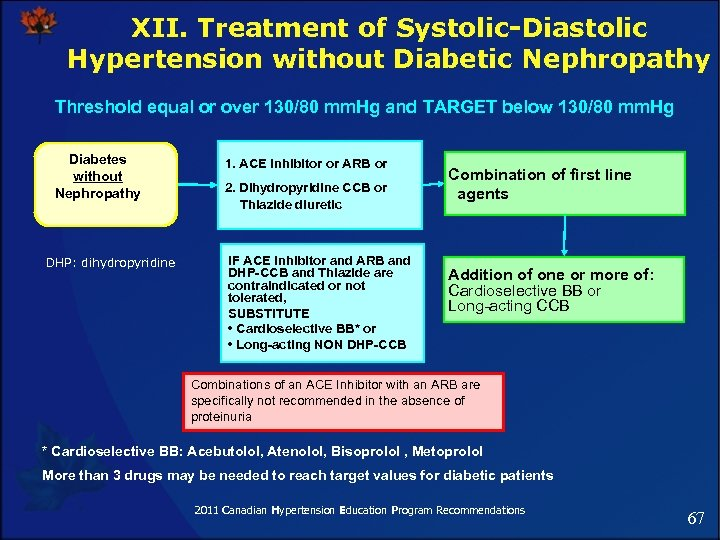 XII. Treatment of Systolic-Diastolic Hypertension without Diabetic Nephropathy Threshold equal or over 130/80 mm.