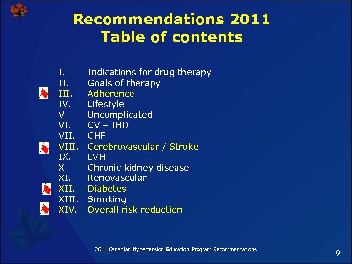 Recommendations 2011 Table of contents I. III. IV. V. VIII. IX. X. XIII. XIV.