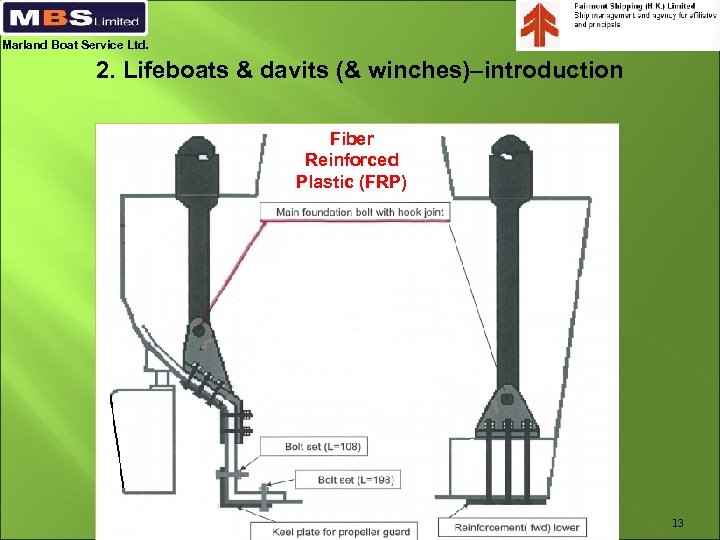 Marland Boat Service Ltd. 2. Lifeboats & davits (& winches)–introduction Fiber Reinforced Plastic (FRP)