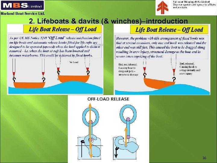 Marland Boat Service Ltd. 2. Lifeboats & davits (& winches)–introduction 16