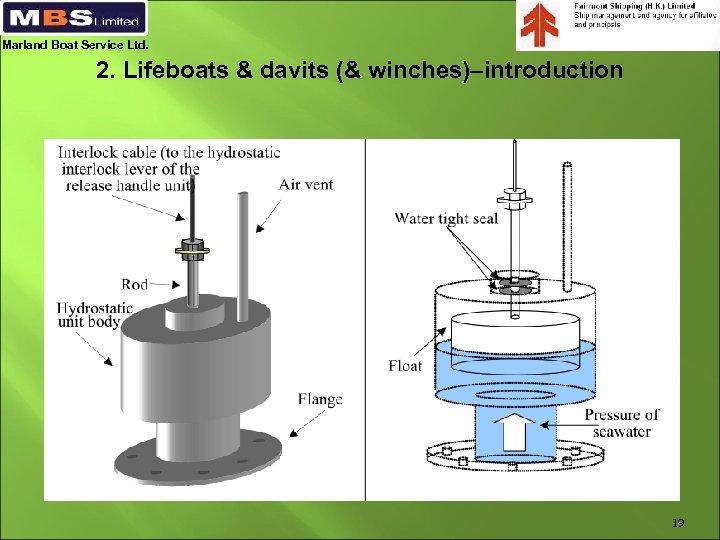 Marland Boat Service Ltd. 2. Lifeboats & davits (& winches)–introduction 19