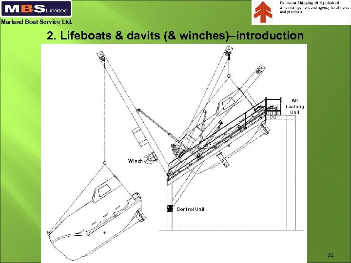 Marland Boat Service Ltd. 2. Lifeboats & davits (& winches)–introduction Aft Lashing Unit Winch