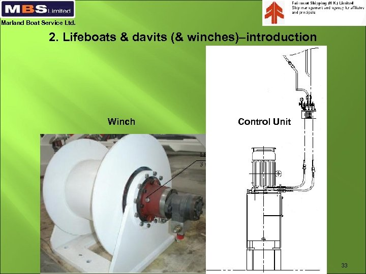 Marland Boat Service Ltd. 2. Lifeboats & davits (& winches)–introduction Winch Control Unit 33