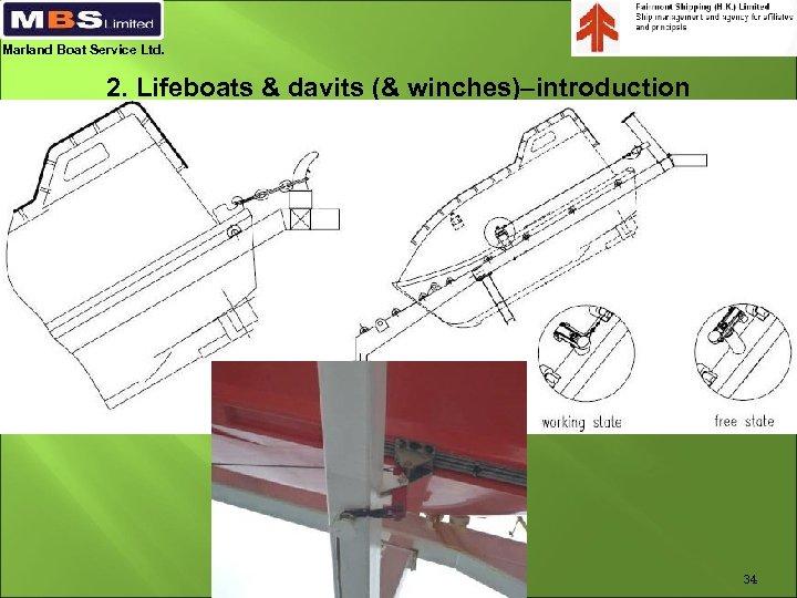 Marland Boat Service Ltd. 2. Lifeboats & davits (& winches)–introduction 34
