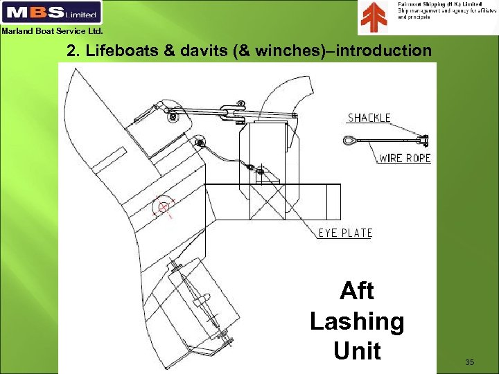 Marland Boat Service Ltd. 2. Lifeboats & davits (& winches)–introduction Aft Lashing Unit 35